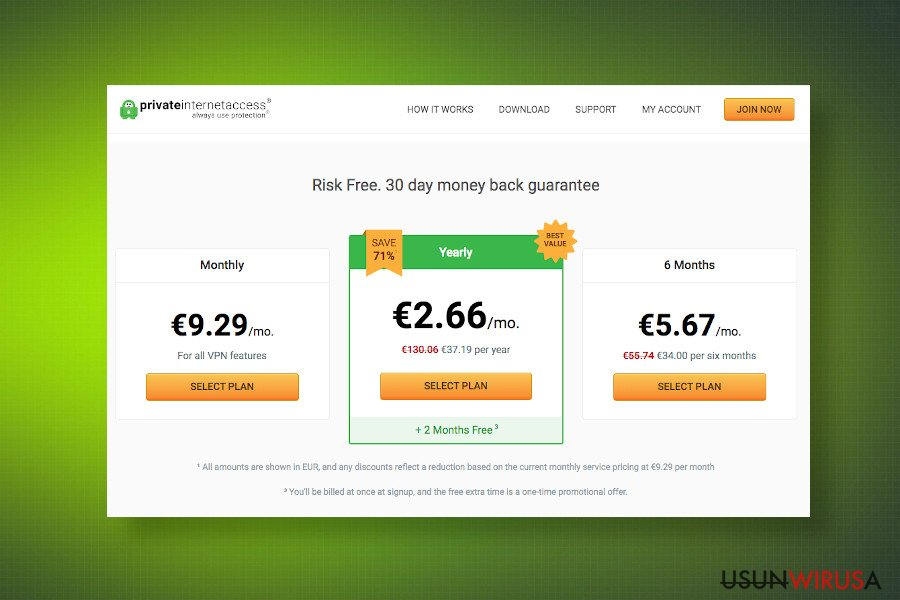 Personal Internet Access pricing