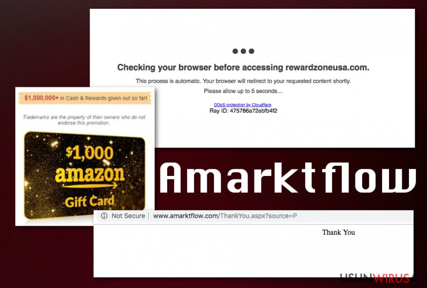 Oszustwo Amarktflow