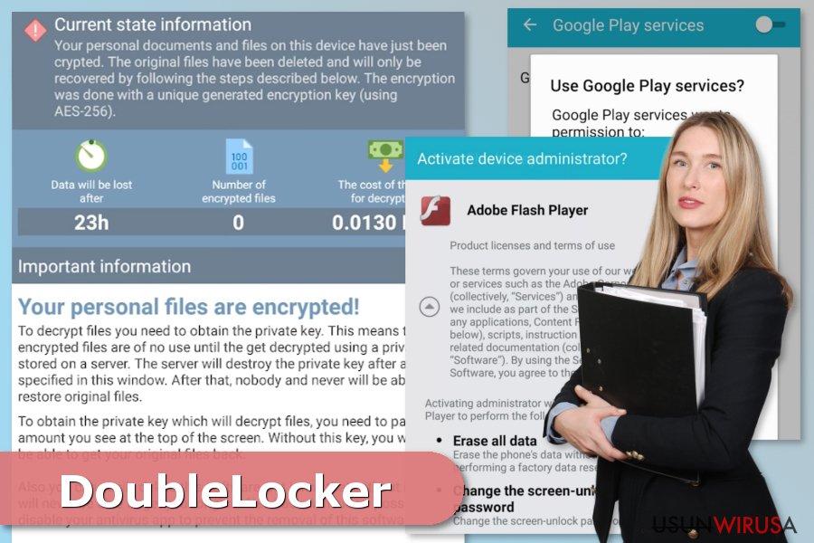 Graficzne przedstawienie ataku ransomware DoubleLockera