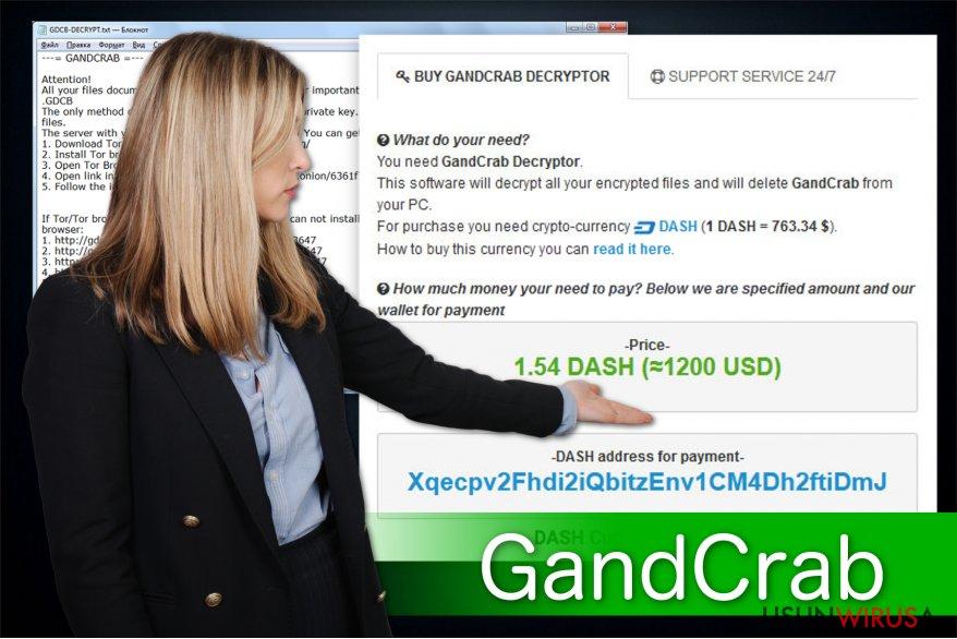 Ilustracja przedstawiająca ransomware GandCrab