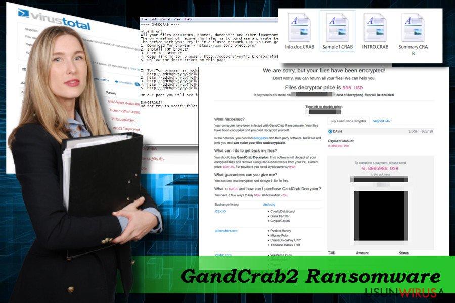Przedstawienie ataku wirusa ransomware GandCrab2