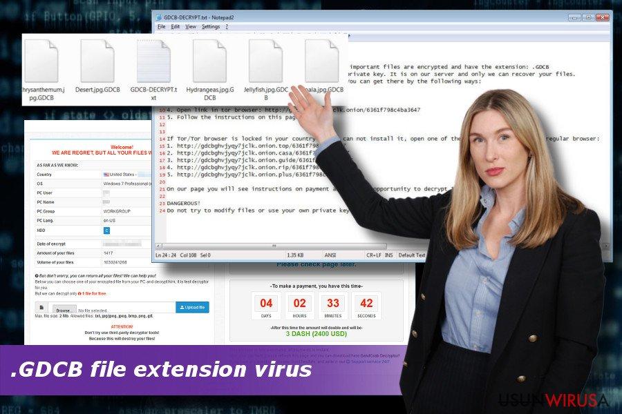 Ransomware rozszerzenia plików .GDCB