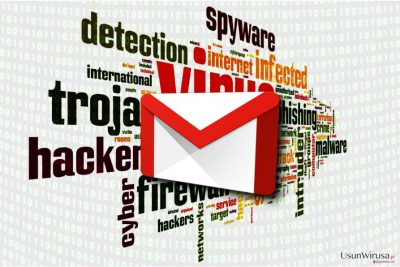 Wirus Gmail