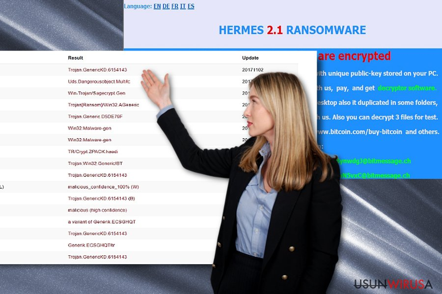 Wirus Ransomware Hermes 2.1