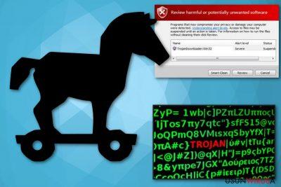 Trojan JS Downloader