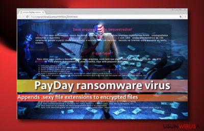 Prezentacja żądania okupu wirusa PayDay