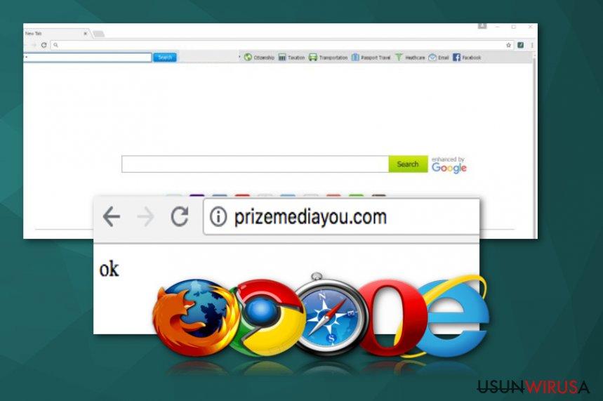 Wirus Prizemediayou.com