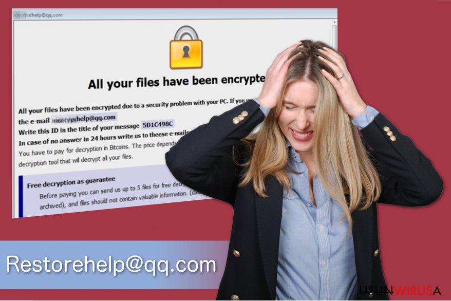 Ilustracja ransomware'a Restorehelp@qq.com