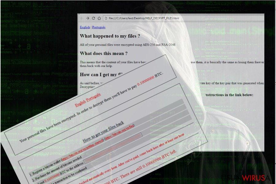 Ilustracja przedstawiająca ransomware ShurL0ckr
