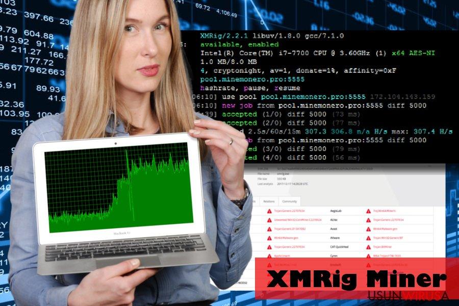 XMRig malware przesadnie wykorzystuje zasoby komputera